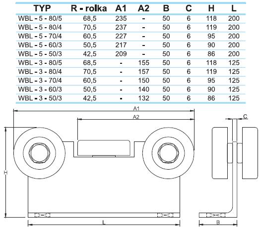 Wózki bram podwieszanych przykręcane - specyfikacja