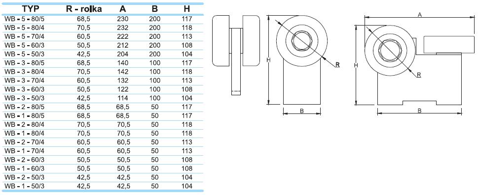 Wózki bram podwieszanych spawane - specyfikacja